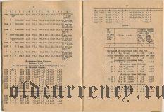 Е.Н. Де-Тилот, Каталог денежных знаков 1917-1920 г.