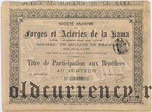 Общество железоделательных и сталелитейных заводов на Каме, доля в прибыли, 1884 года